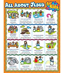 Carson Dellosa Christian All About Jesus for Kids Chart