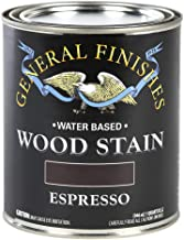 general finishes water based gel stain