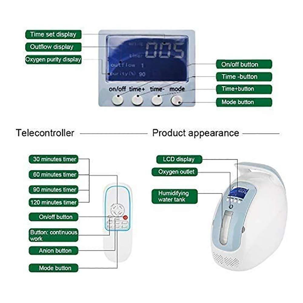JW-YZWJ Máquina de oxígeno portátil de casa, de oxígeno ...