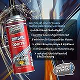Zoom IMG-2 syprin diesel additivo adittivi trattamento