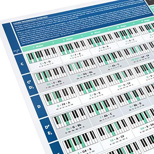 The Really Useful Chord Progression Poster - Klavier, Musiktheorie, Komposition & Songwriting mit unserem vollständig illustrierten Klavierakkorddiagramm lernen - Größe A1 - Zusammengefaltete Version