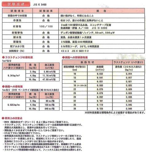 エレホン化成工業『錆転換型防錆剤ラストチェンジ』
