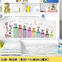 Cartoon wall sticker boy girl children room wallpaper wall decoration sticker-Multiplication table_Big