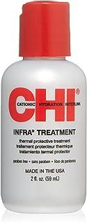 Best chi infra treatment black hair Reviews