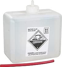 Best battery acid kit Reviews