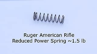 Best ruger trigger spring Reviews