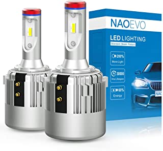 H7 LED Headlight Bulb Specially Made for Volkswagen Passat Golf GTI Tiguan, 7600LM 6000K Plug and Play Low Beam
