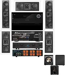 Klipsch KL-6504-THX 5.1 Wall System-Harman AVR 3700-Furman Elite-20-Free PL-200
