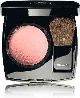 Best chanel powder blush 55 in love Reviews