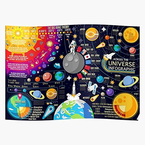 Generic Universe Big Infographic Planet 3D Solar System Bang Home Decor Wandkunst drucken Poster !