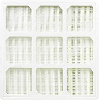 Eichxo Replacement HEPA Filter Compatible with IQAir HyperHEPA Healthpro Healthpro Plus Air Purifiers (3rd Stage)