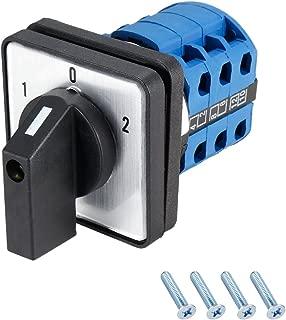 cam lock panel mount