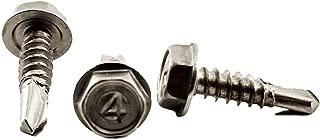 Best tek screws into steel Reviews