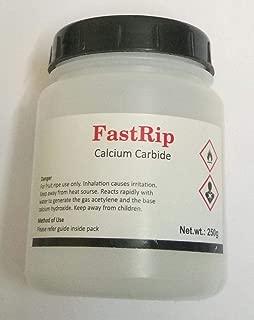 lamp grade calcium carbide