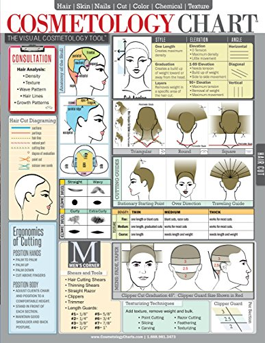 Cosmetology Chart & Cheat Sheet For Hair Stylists, Students & Educators Laminated Spill-Proof & Tear-Proof 8.5 x 11 Six Pages-Includes Information On Hair Cutting, Hair Color & More