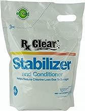 pool water conditioner stabilizer