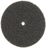 Abrasive & Finishing Products