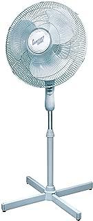 Comfort Zone 18 Inch Oscillating Pedestal Fan