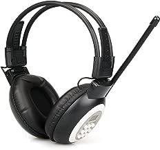 Retekess TR101 Walkman Headphone Radio FM Stereo Headset Radio Receiver Digital FM Hearing Protector Earmuff Support AUX Input Battery Powered(Black)