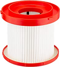 Cabiclean Wet Dry Vacuum HEPA Filter Replacement Compatible Milwaukee 49-90-1900