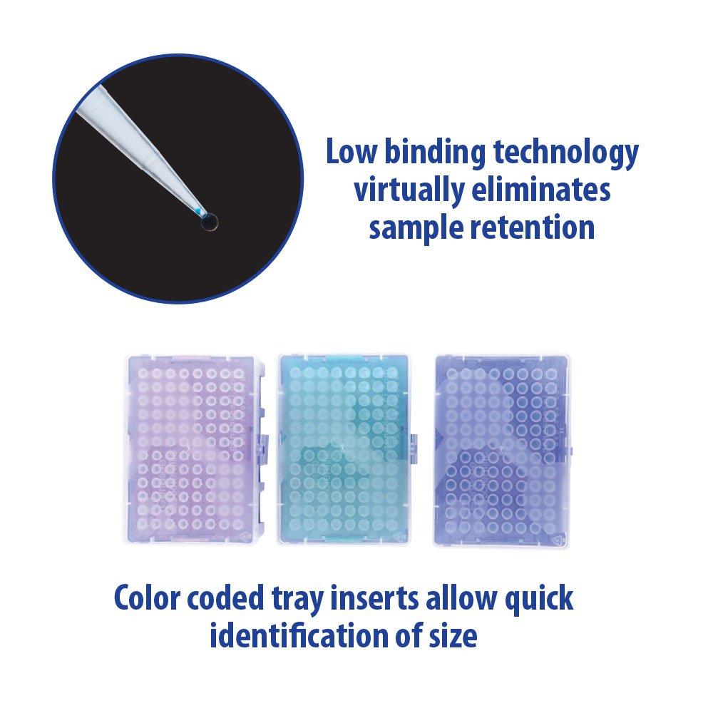 Low Binding 200ul Tip 10 Racks of 96 Tips//Unit Racked Sterile