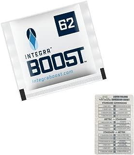 Integra Boost RH 62% 2 Way Humidity Control Medium, 8g - 12 Pack + Twin Canaries Chart