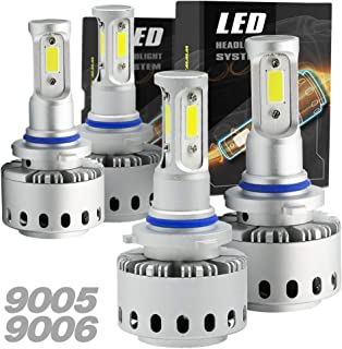 Syneticusa LED High/Low Beam Headlight Conversion Kit Light Bulbs Combo Package 200W 20000LM 6000K White 9005+9006