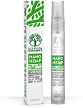 hemp oral spray