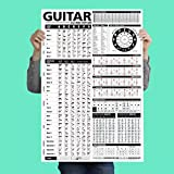 "The Ultimate Guitar Reference Poster | Educational Reference Guide with Chords, Chord Formulas and Scales for Guitar Players and Teachers 24"" x 36' • Best Music Stuff"