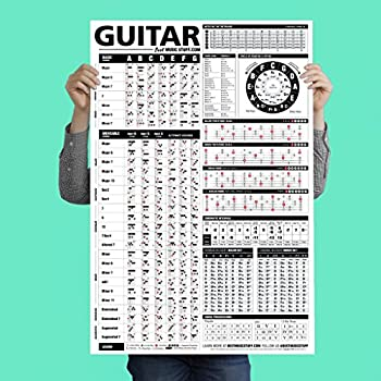 """The Ultimate Guitar Reference Poster   Educational Reference Guide with Chords Chord Formulas and Scales for Guitar Players and Teachers 24"""" x 36  • Best Music Stuff"""