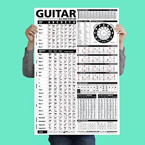 "The Ultimate Guitar Reference Poster | Educational Reference Guide with Chords, Chord Formulas and Scales for Guitar Players and Teachers 24"" x 36"" • Best Music Stuff"