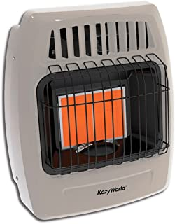 Kozy World Dual Gas Fuel Wall Heater Model KWD215, Vent Free - 12,000 BTU