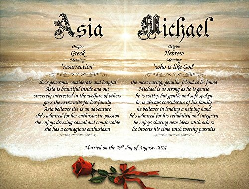 NAMES TO REMEMBER What's in a Name? Personalized Dual Name Meaning Wedding on Rose on Beach Art Background