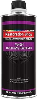 Best urethane paint colors Reviews