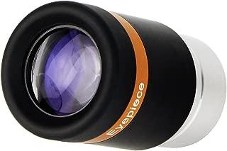 galileo lens