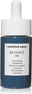 Comfort Zone Renight Oil, 1.01 Fluid Ounce