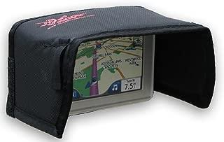 322 GPS Glare Reducing Visor/Shade
