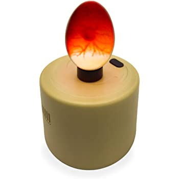Titan Incubators High Intensity LED Chicken Egg Candler/Tester – Battery Powered