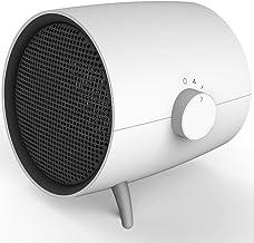 NFJ Calefactor Eléctrico Cerámico, Mini Calefactor Cerámico,1000 W,Calefactor Cerámico De Rápido Calentamiento,termostato para Cuarto/Baño/Oficina