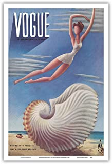 Best surreal art prints Reviews