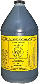 the guano company