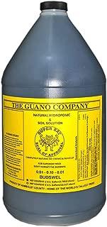 the guano company