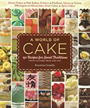 the cakes world