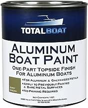 TotalBoat Aluminum Boat Paint