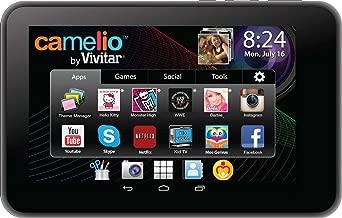 Camelio CAM740 Personalization Kit