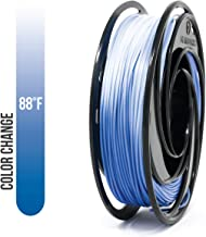 Gizmo Dorks PLA Filament 1.75mm 200g for 3D Printers, Heat Color Change Blue to White