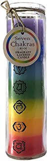 Best 7 chakra candles Reviews