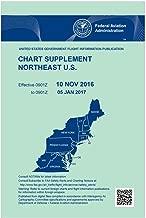 FAA Chart Supplement Northeast (Always Current Edition)