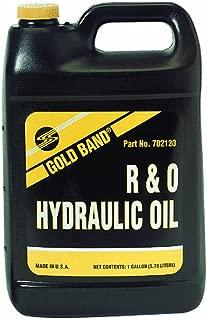Warren Oil Co. Inc. 2120 Hydraulic Oil