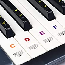 Piano Keyboard Stickers - Guitto Colorful Large Bold Letter